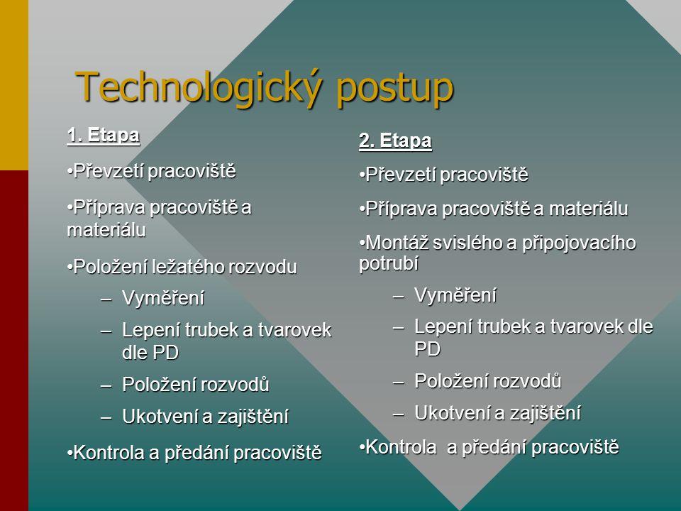 Technologický postup 1. Etapa 2. Etapa Převzetí pracoviště