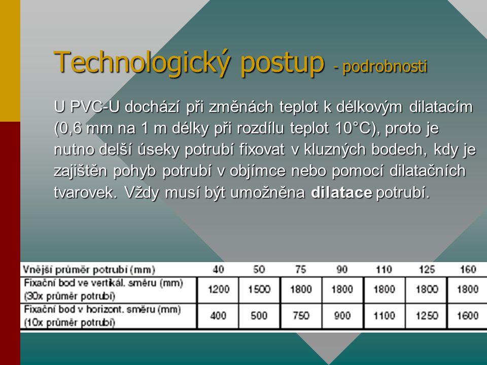 Technologický postup - podrobnosti