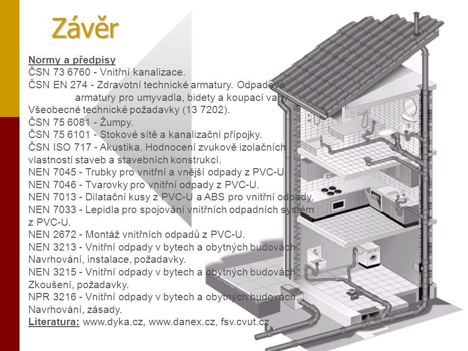 Závěr Normy a předpisy ČSN 73 6760 - Vnitřní kanalizace.