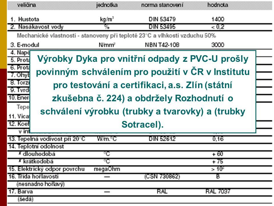 Výrobky Dyka pro vnitřní odpady z PVC-U prošly povinným schválením pro použití v ČR v Institutu pro testování a certifikaci, a.s.