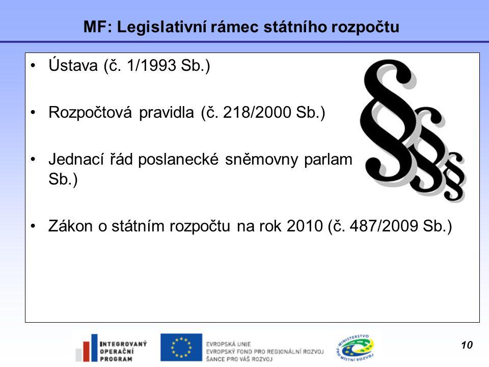 MF: Legislativní rámec státního rozpočtu