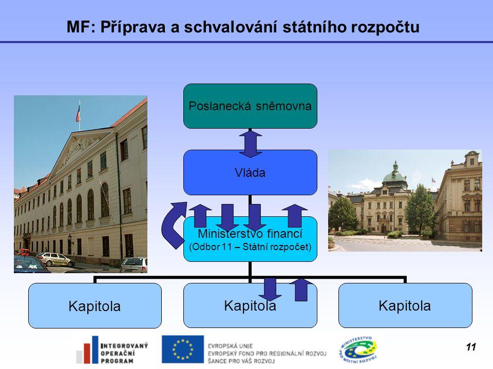 MF: Příprava a schvalování státního rozpočtu