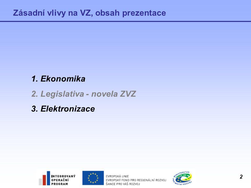 Zásadní vlivy na VZ, obsah prezentace