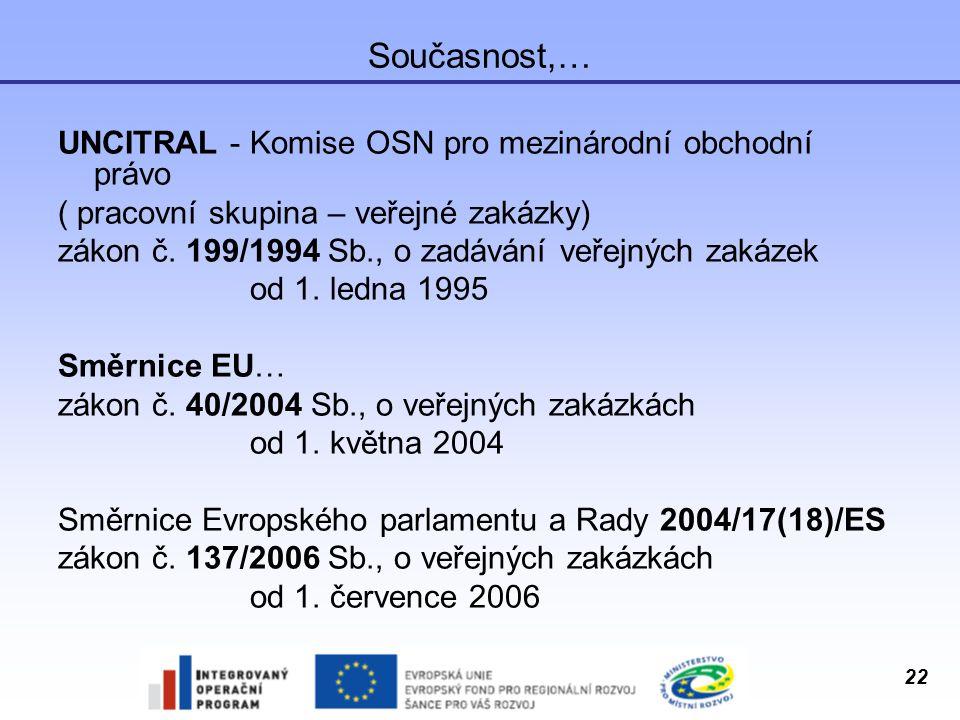 Současnost,… UNCITRAL - Komise OSN pro mezinárodní obchodní právo