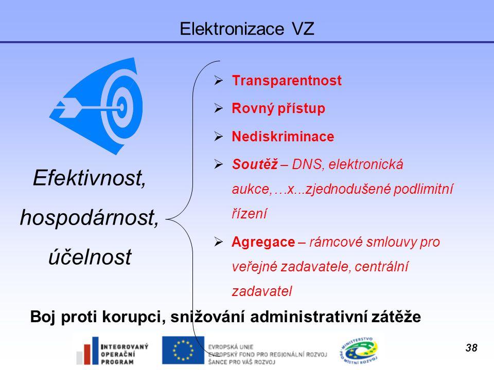 Efektivnost, hospodárnost, účelnost Elektronizace VZ