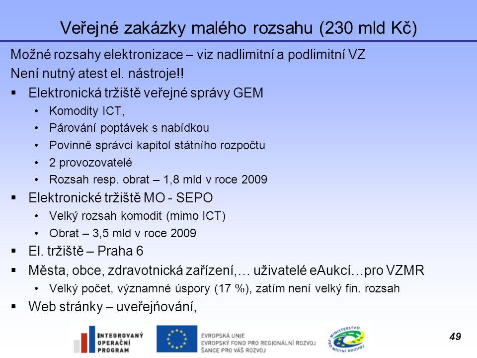 Veřejné zakázky malého rozsahu (230 mld Kč)