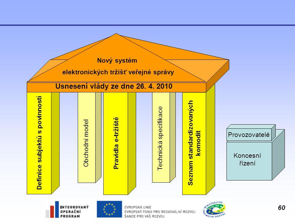 Usnesení vlády ze dne 26. 4. 2010 Nový systém
