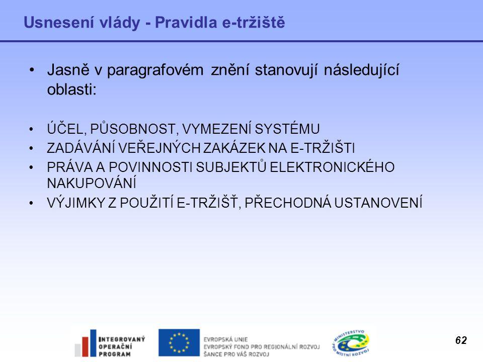 Usnesení vlády - Pravidla e-tržiště