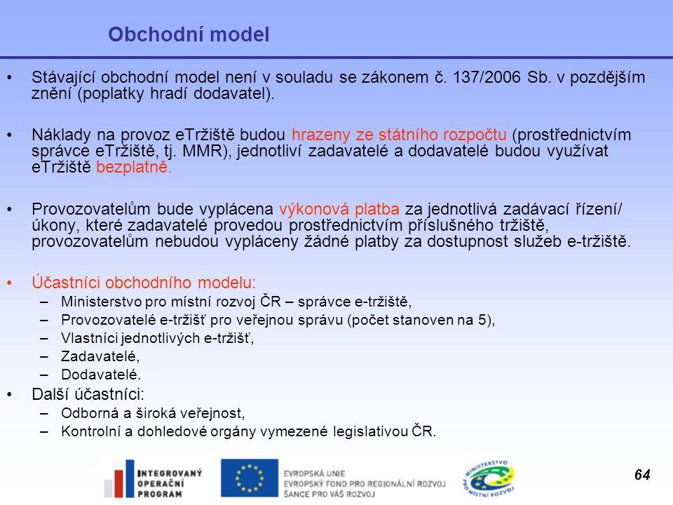 Obchodní model Stávající obchodní model není v souladu se zákonem č. 137/2006 Sb. v pozdějším znění (poplatky hradí dodavatel).
