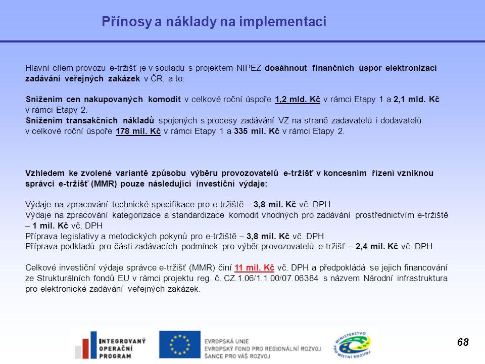 Přínosy a náklady na implementaci