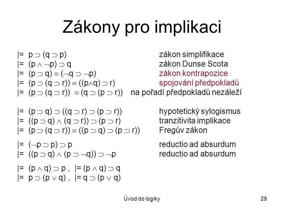 Zákony pro implikaci |= p  (q  p) zákon simplifikace