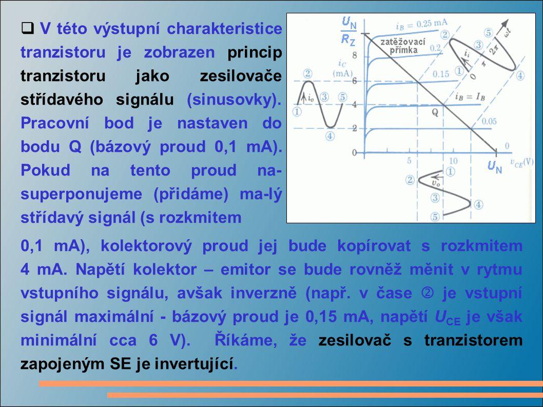 V této výstupní charakteristice tranzistoru je zobrazen princip tranzistoru jako zesilovače střídavého signálu (sinusovky). Pracovní bod je nastaven do bodu Q (bázový proud 0,1 mA). Pokud na tento proud na-superponujeme (přidáme) ma-lý střídavý signál (s rozkmitem