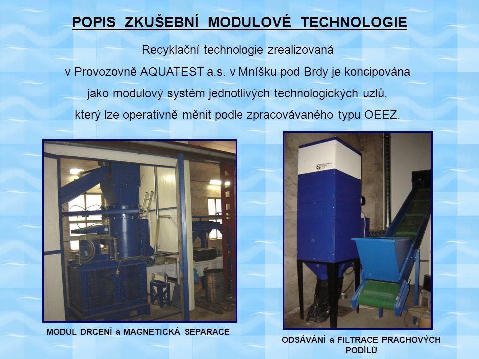 POPIS ZKUŠEBNÍ MODULOVÉ TECHNOLOGIE