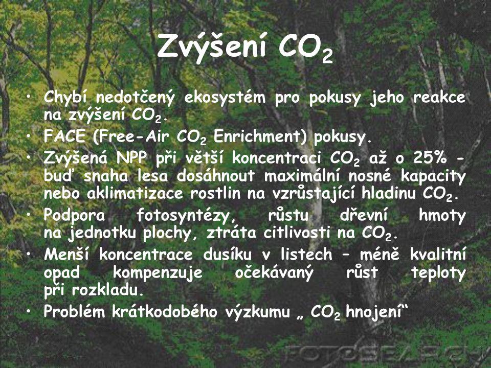 Zvýšení CO2 Chybí nedotčený ekosystém pro pokusy jeho reakce na zvýšení CO2. FACE (Free-Air CO2 Enrichment) pokusy.