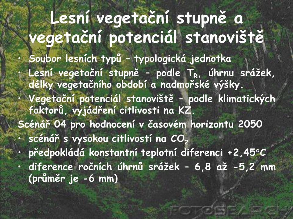 Lesní vegetační stupně a vegetační potenciál stanoviště