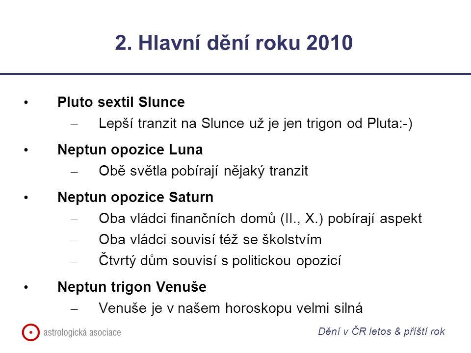 2. Hlavní dění roku 2010 Pluto sextil Slunce