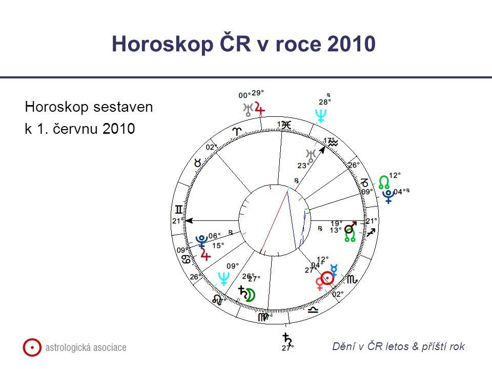 Horoskop ČR v roce 2010 Horoskop sestaven k 1. červnu 2010