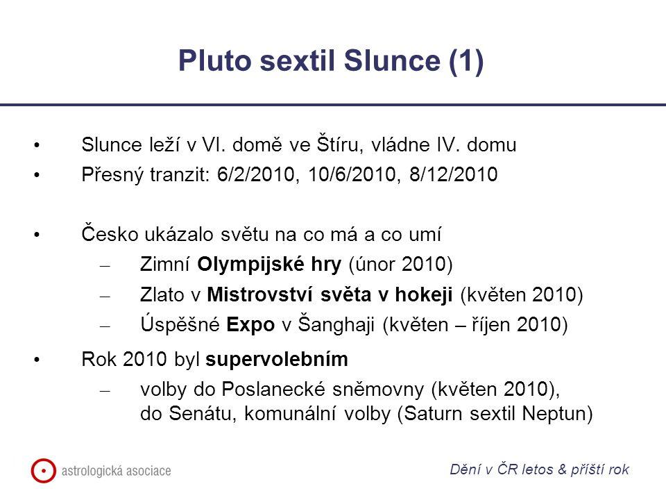Pluto sextil Slunce (1) Slunce leží v VI. domě ve Štíru, vládne IV. domu. Přesný tranzit: 6/2/2010, 10/6/2010, 8/12/2010.