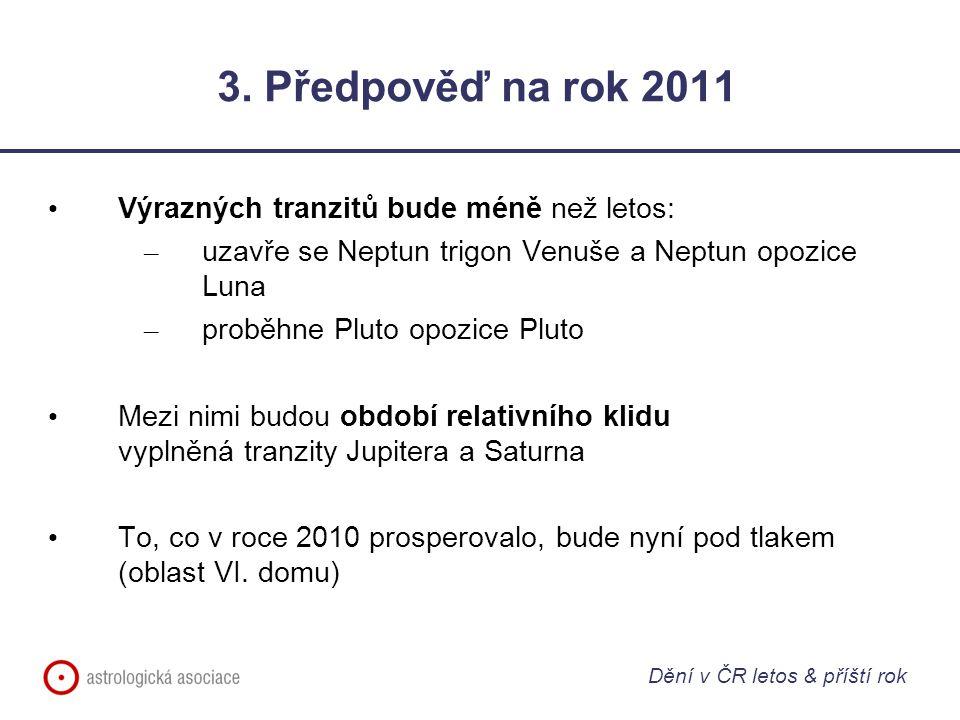 3. Předpověď na rok 2011 Výrazných tranzitů bude méně než letos: