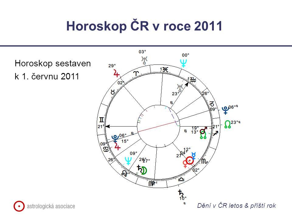 Horoskop ČR v roce 2011 Horoskop sestaven k 1. červnu 2011