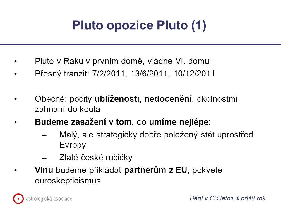 Pluto opozice Pluto (1) Pluto v Raku v prvním domě, vládne VI. domu
