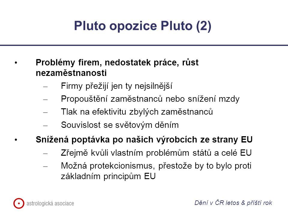 Pluto opozice Pluto (2) Problémy firem, nedostatek práce, růst nezaměstnanosti. Firmy přežijí jen ty nejsilnější.