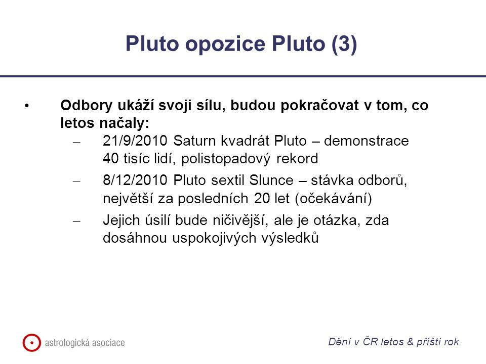 Pluto opozice Pluto (3) Odbory ukáží svoji sílu, budou pokračovat v tom, co letos načaly: