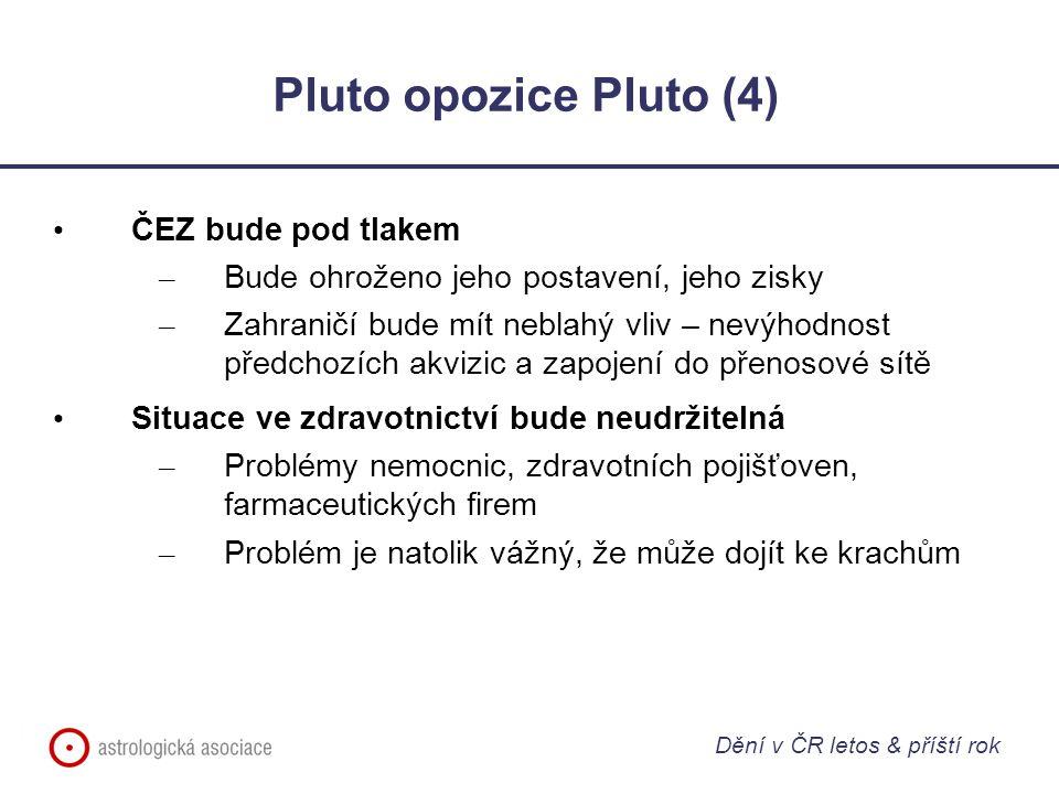 Pluto opozice Pluto (4) ČEZ bude pod tlakem