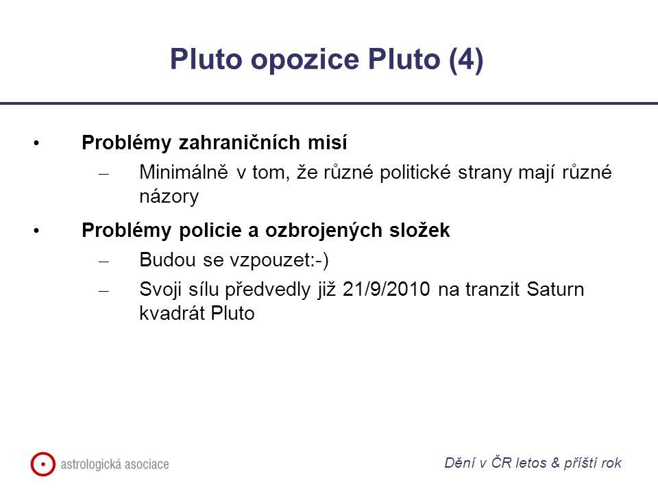 Pluto opozice Pluto (4) Problémy zahraničních misí
