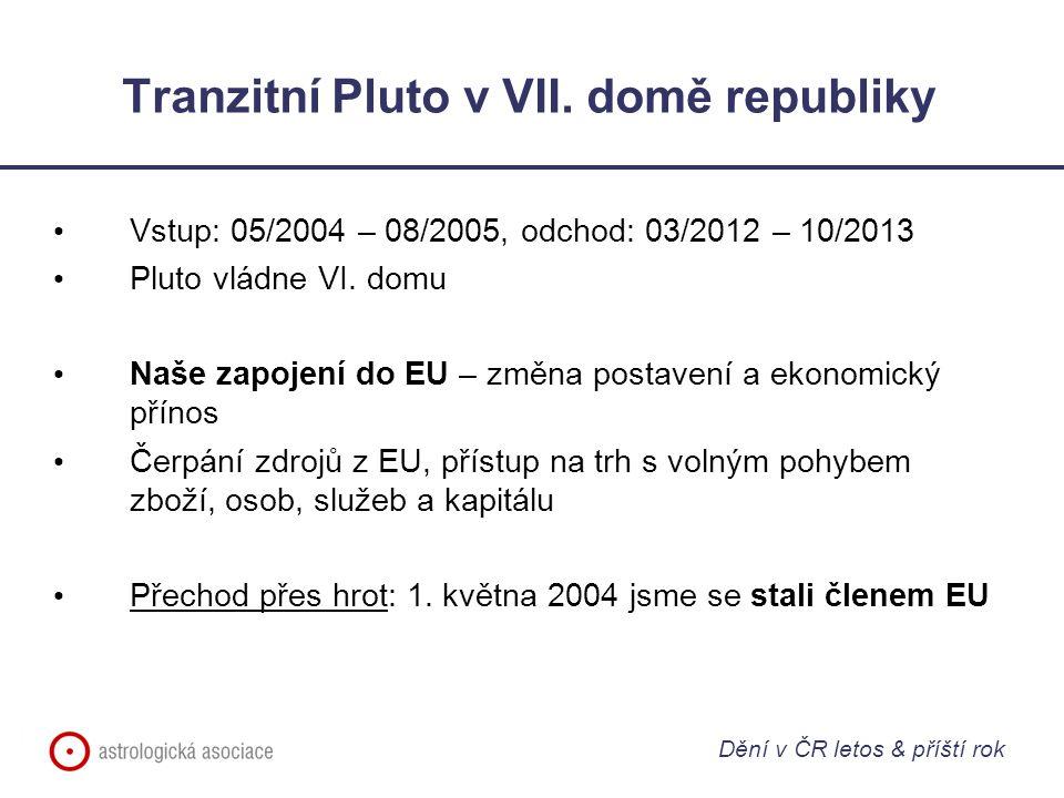 Tranzitní Pluto v VII. domě republiky