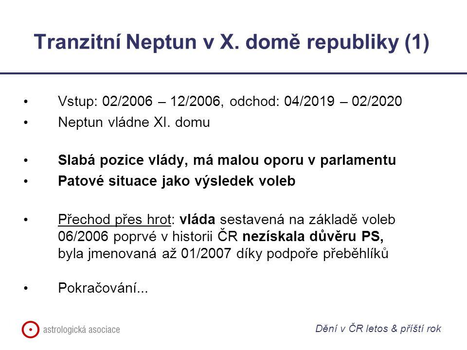 Tranzitní Neptun v X. domě republiky (1)