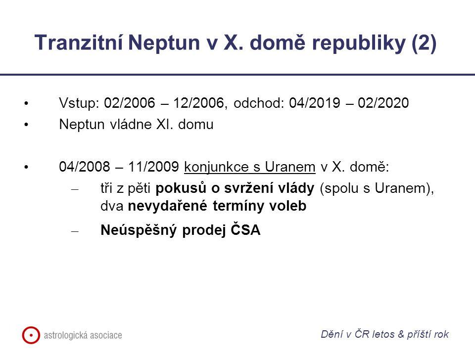 Tranzitní Neptun v X. domě republiky (2)