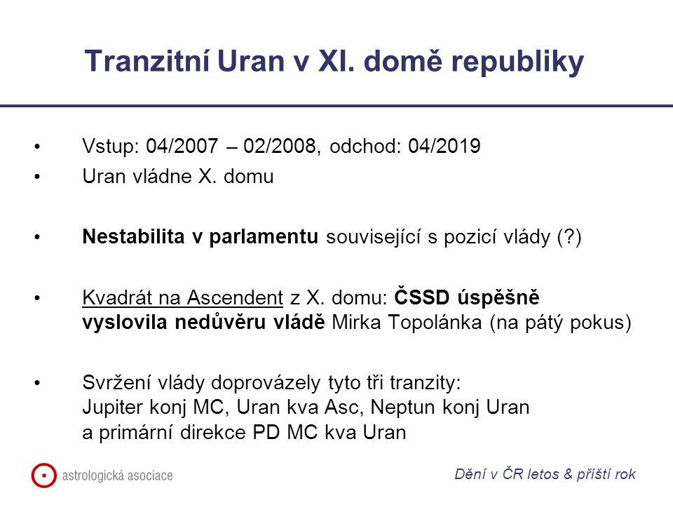 Tranzitní Uran v XI. domě republiky