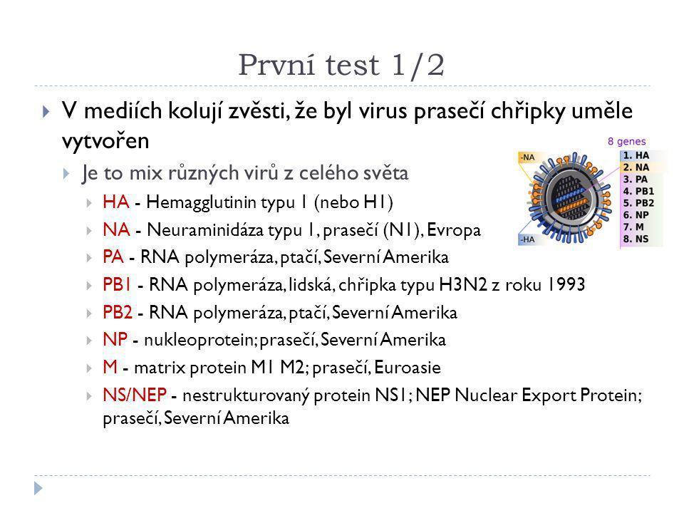 První test 1/2 V mediích kolují zvěsti, že byl virus prasečí chřipky uměle vytvořen. Je to mix různých virů z celého světa.