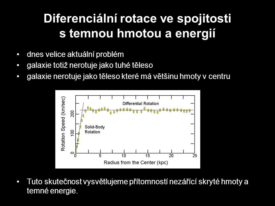 Diferenciální rotace ve spojitosti s temnou hmotou a energií