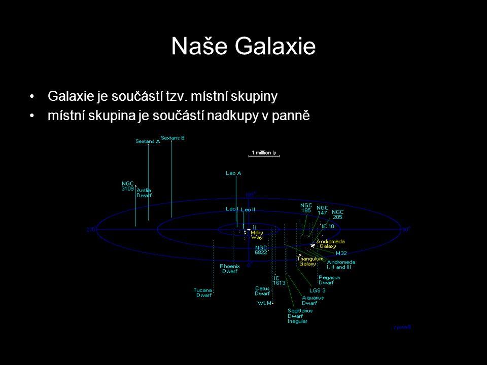 Naše Galaxie Galaxie je součástí tzv. místní skupiny