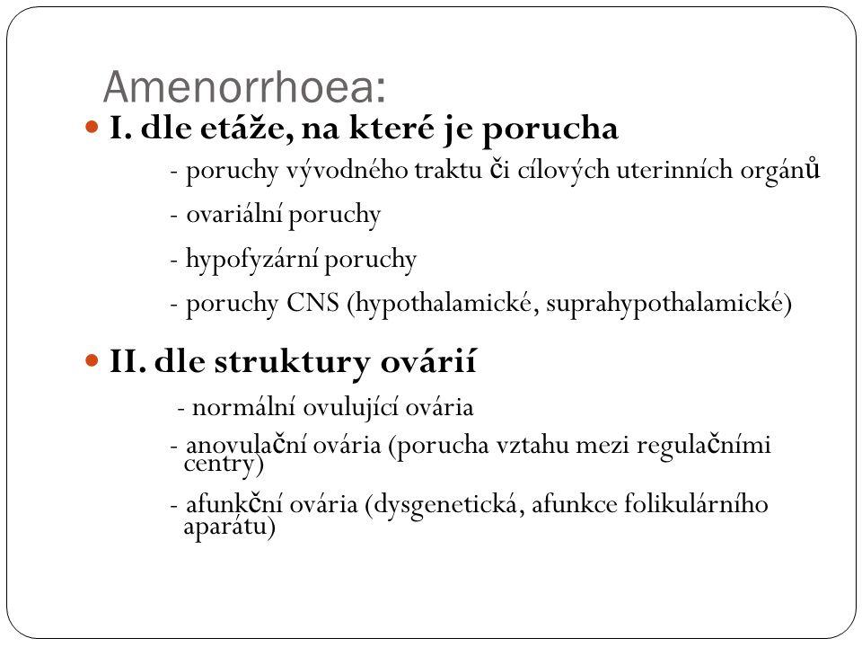Amenorrhoea: I. dle etáže, na které je porucha