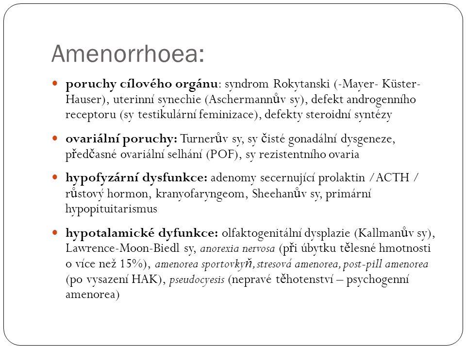 Amenorrhoea: