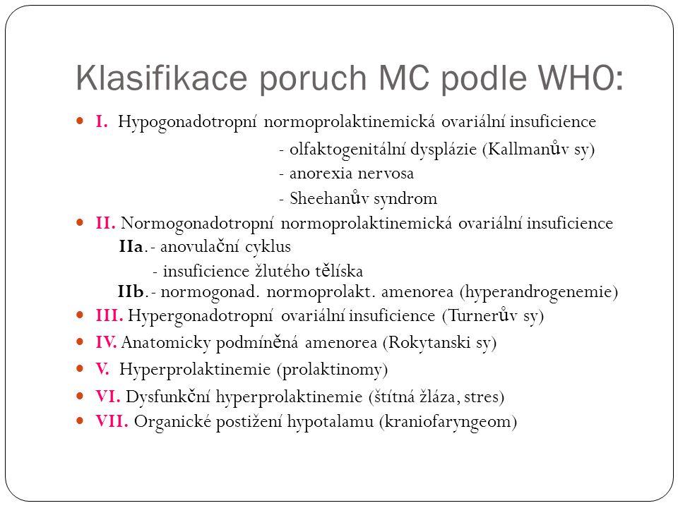 Klasifikace poruch MC podle WHO: