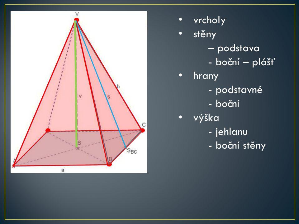 vrcholy stěny – podstava - boční – plášť hrany - podstavné - boční výška - jehlanu - boční stěny