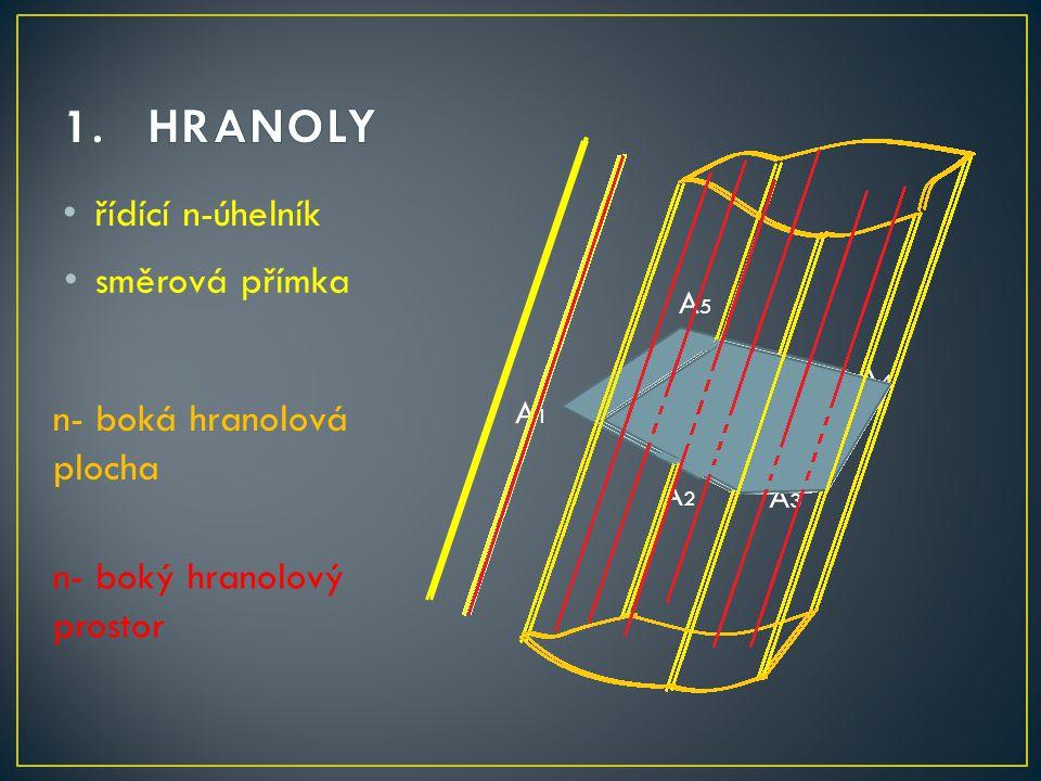 HRANOLY řídící n-úhelník směrová přímka n- boká hranolová plocha