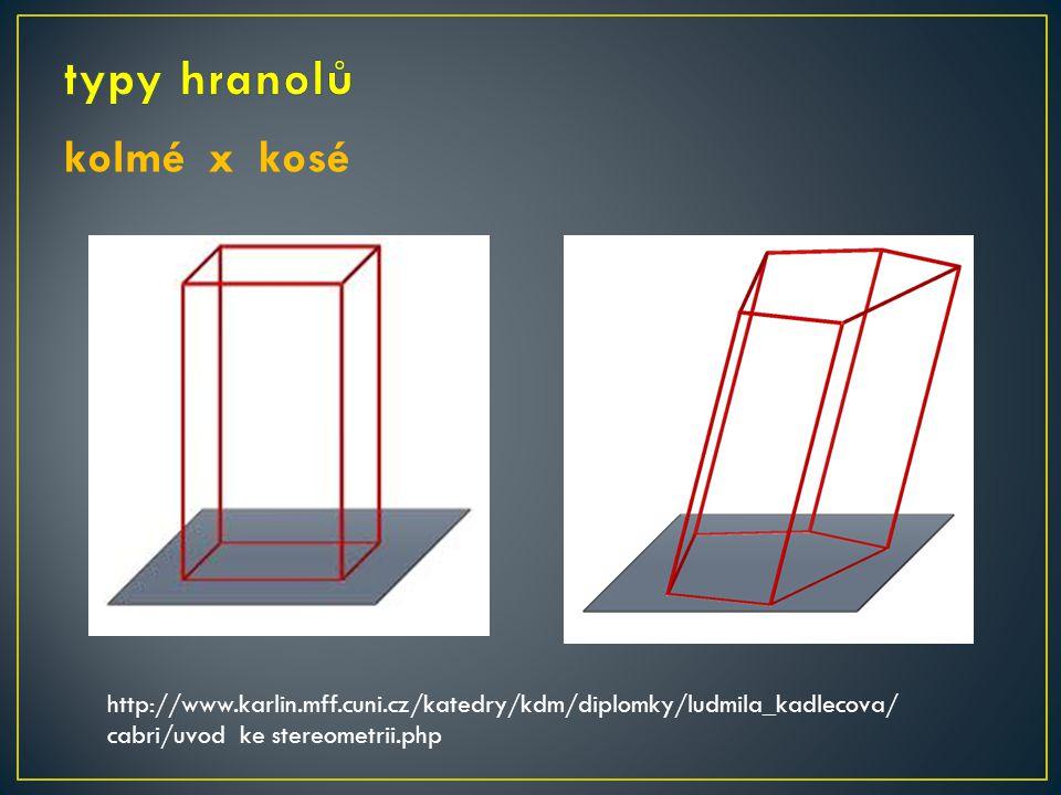 typy hranolů kolmé x kosé