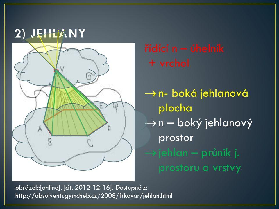 2) JEHLANY řídící n – úhelník + vrchol n- boká jehlanová plocha