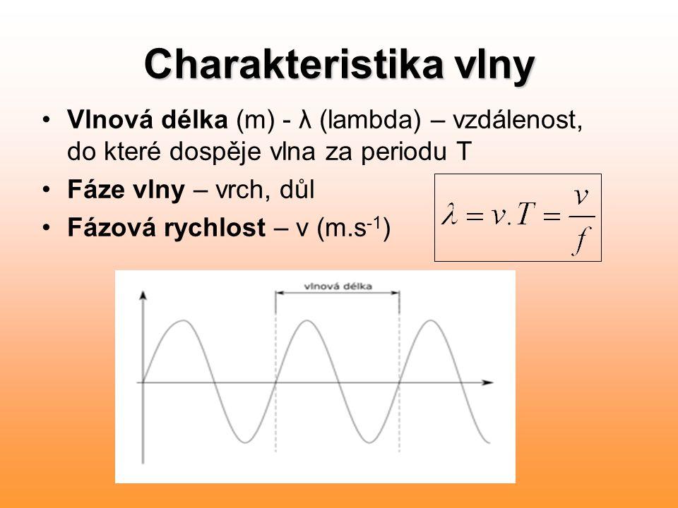 Charakteristika vlny Vlnová délka (m) - λ (lambda) – vzdálenost, do které dospěje vlna za periodu T.