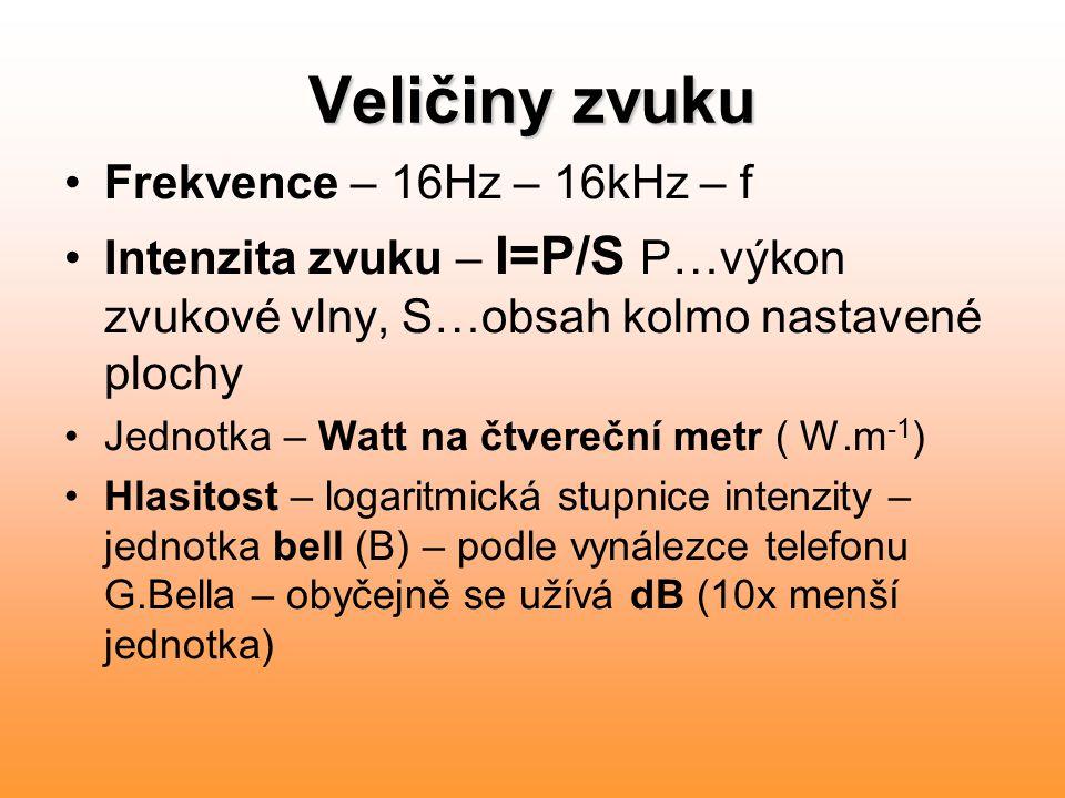 Veličiny zvuku Frekvence – 16Hz – 16kHz – f
