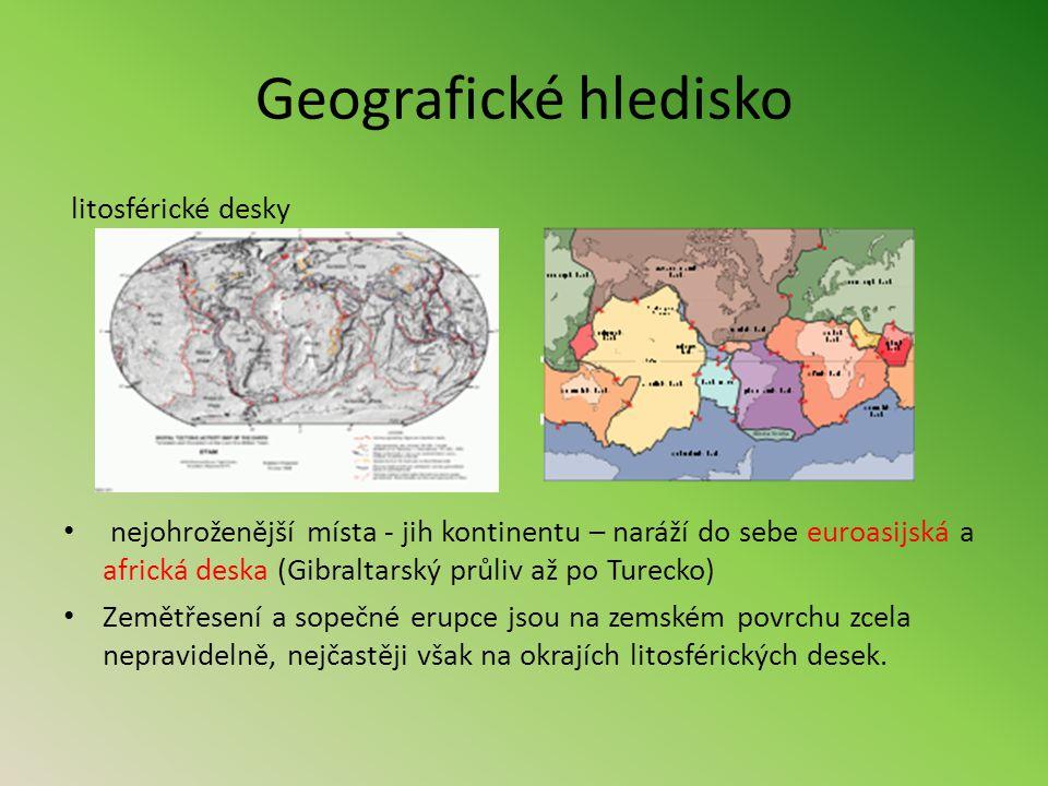 Geografické hledisko litosférické desky