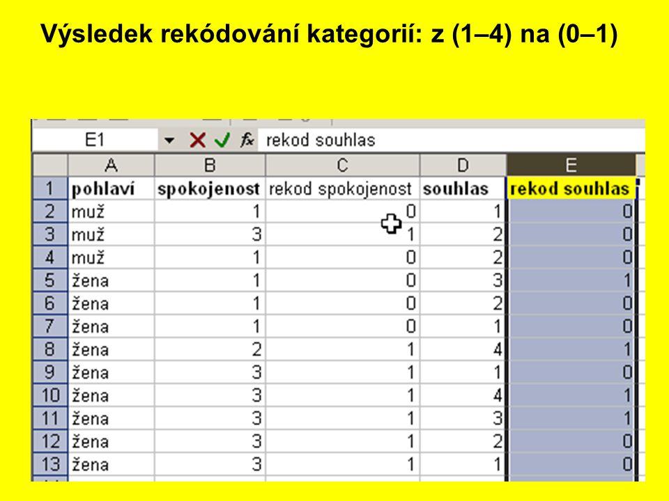 Výsledek rekódování kategorií: z (1–4) na (0–1)