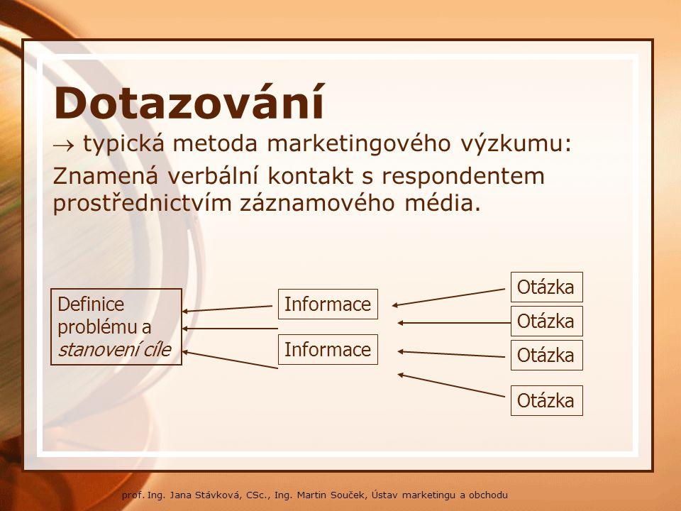 Dotazování  typická metoda marketingového výzkumu: