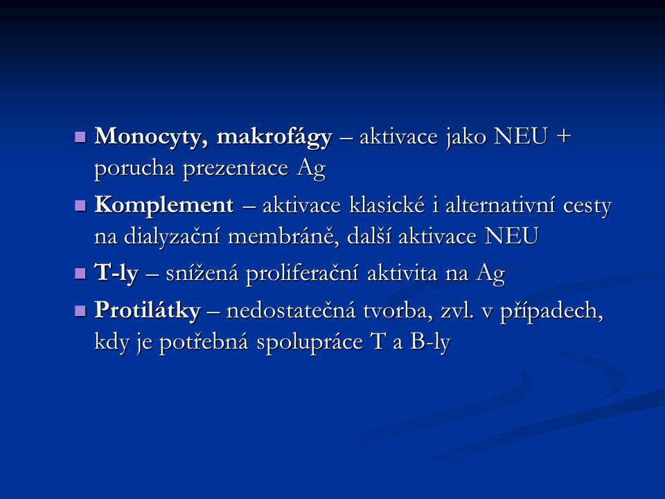 Monocyty, makrofágy – aktivace jako NEU + porucha prezentace Ag