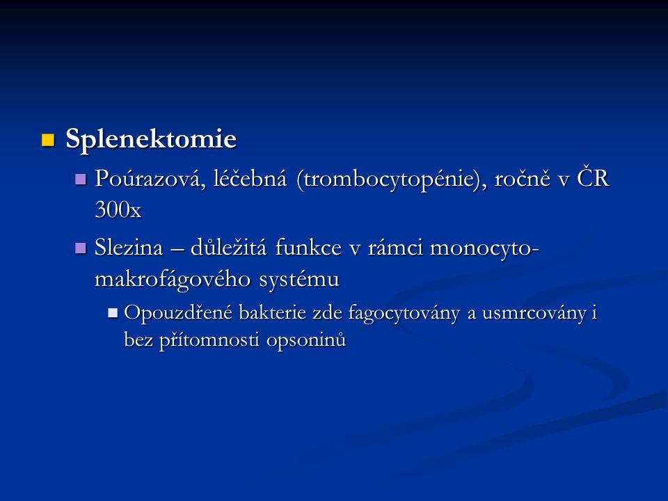 Splenektomie Poúrazová, léčebná (trombocytopénie), ročně v ČR 300x